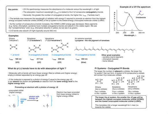 Master Organic Chemistry - An Online Organic Chemistry Resource