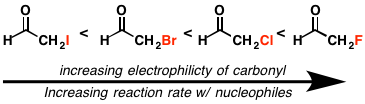 1-electrophilicity