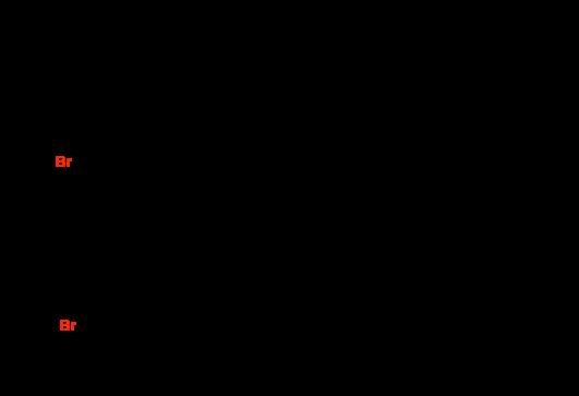 6-levels