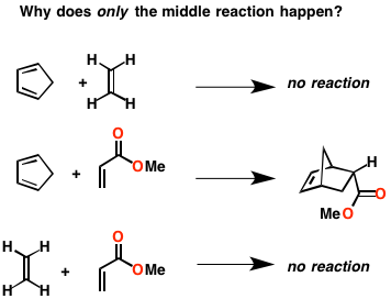 3-cycloadditions