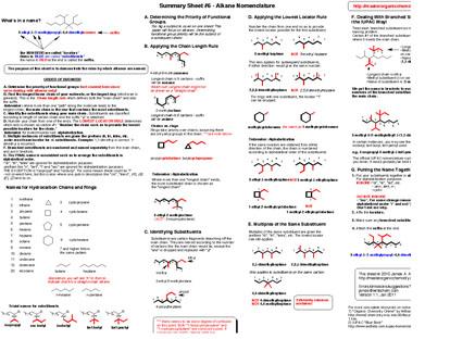 Summary Sheet - Alkane Nomenclature – Master Organic Chemistry