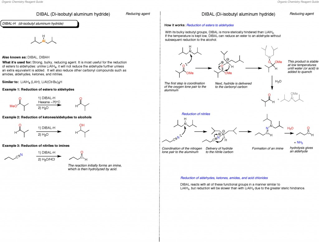 The Organic Chemistry Reagent Guide is here! – Master