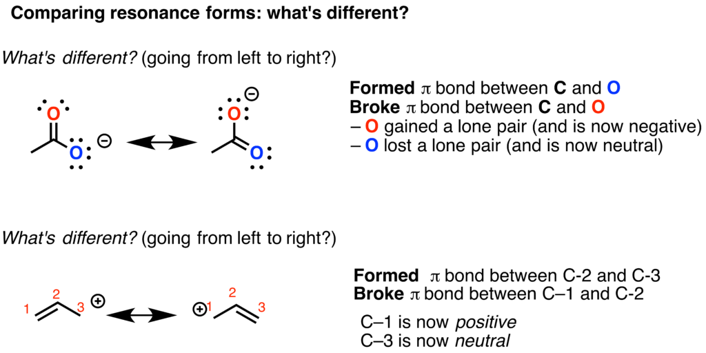 How To Use Curved Arrows To Interconvert Resonance Forms