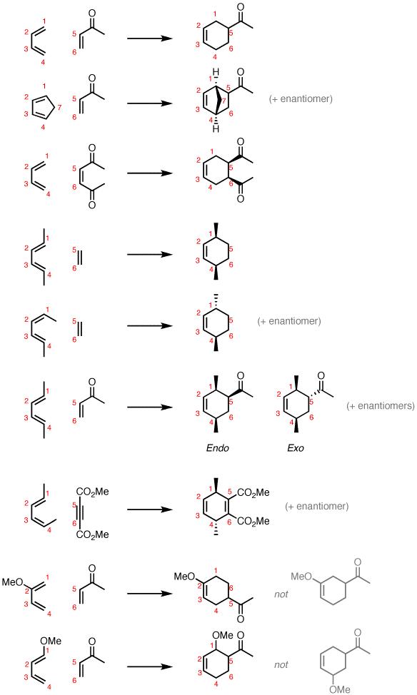 diels alder reaction application