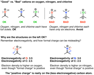 Evaluating Resonance Forms (4): Positive Charges – Master