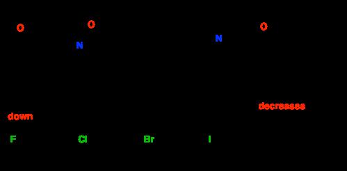 Deciding SN1/SN2/E1/E2 (3) - The Solvent – Master Organic
