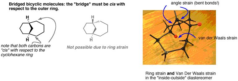 Naming Bridged Bicyclic Compounds – Master Organic Chemistry