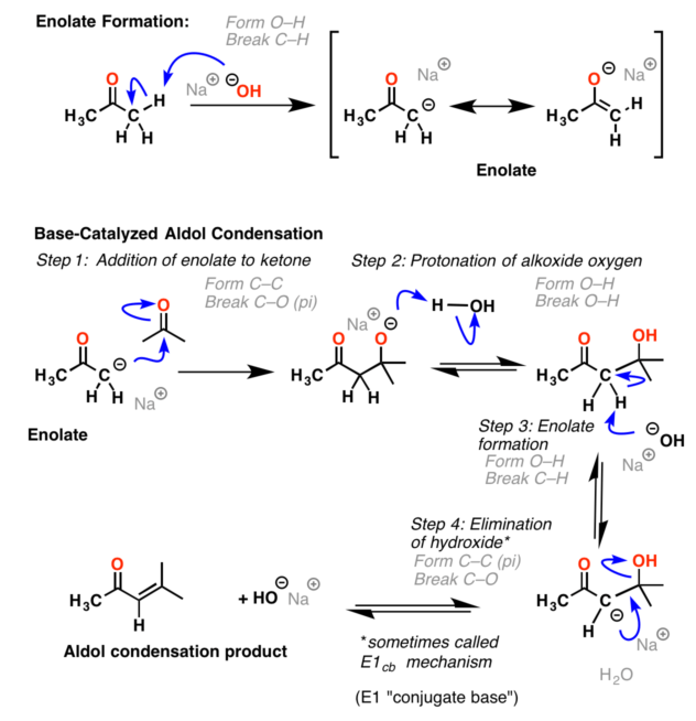 The Robinson Annulation – Master Organic Chemistry