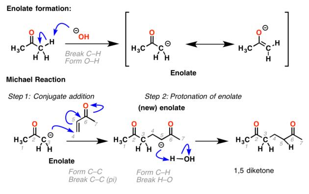 The Robinson Annulation – Master Organic Chemistry