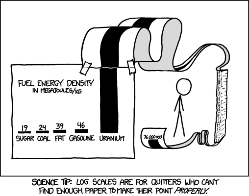logarithmic-scale-xkcd-log-scales-are-for-quitters