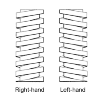 diagram-of-left-handed-screws-and-right-handed-screws