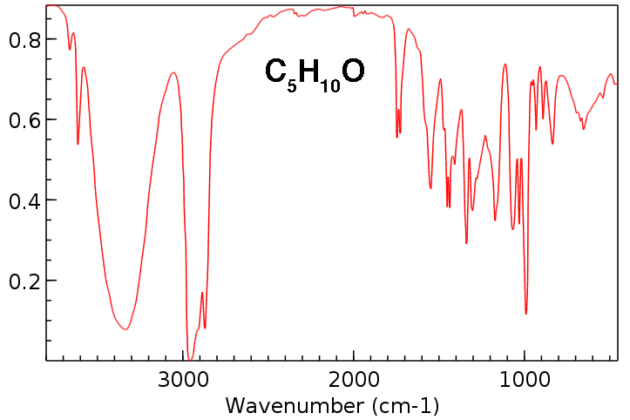c5h10o ir spectrum mystery compound which is it