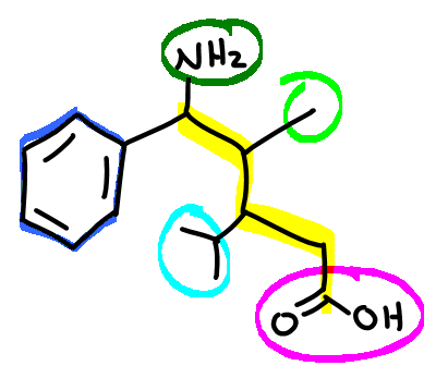Organic Chemistry IUPAC Nomenclature Demystified - By Leah Fisch