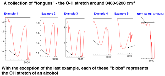 collection of o h stretches for alcohols 5 examples
