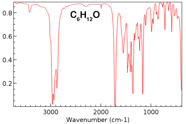 ir spectrum for c6h12o what is it