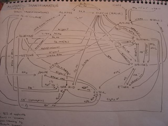 old-jaa-reaction-map-drawn-up-in-beirut-lebanon