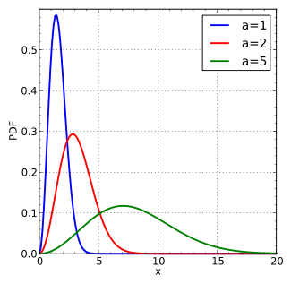 boltzmann-distribution-from-wikipedia-at-different-temperatures