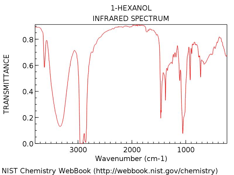 ir spectrum of hexanol
