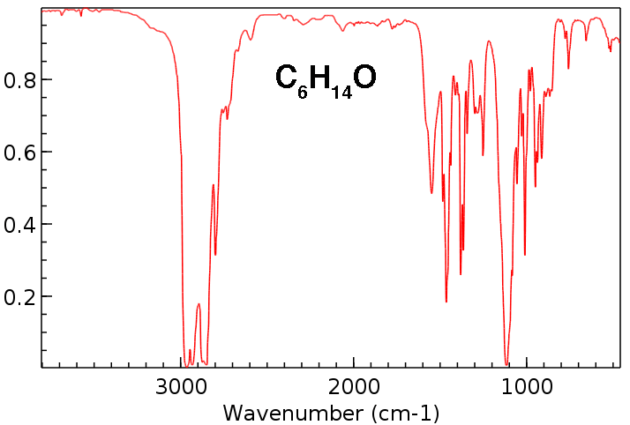 ir spectrum of mystery compound c6h14o