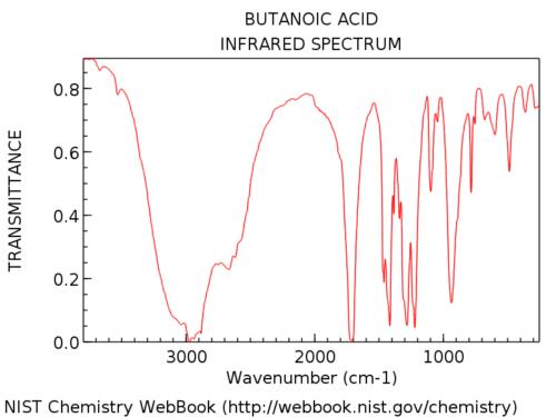 ir spectrum of butanoic acid