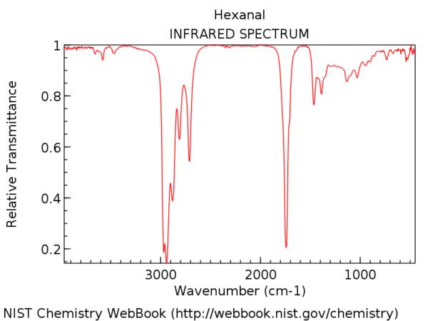 ir spectrum of hexanal