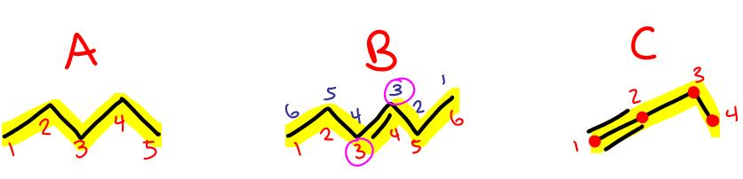marked-up-examples-for-naming-alkane-alkene-alkyne