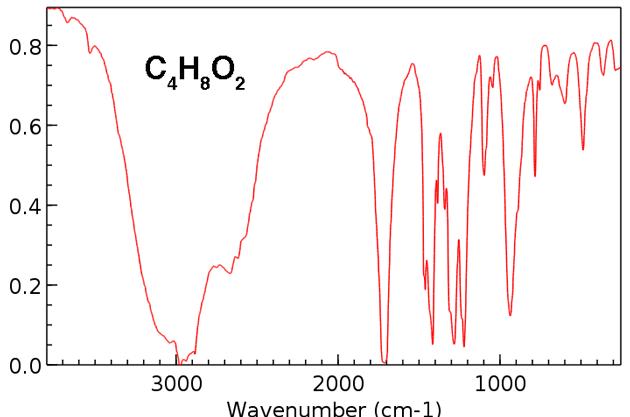 practice problem ir spectroscopy c4h8o2
