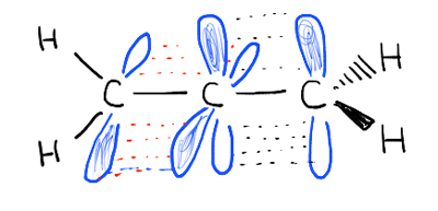 orbitals in allene are at right angles to each other and therefore are not conjugated