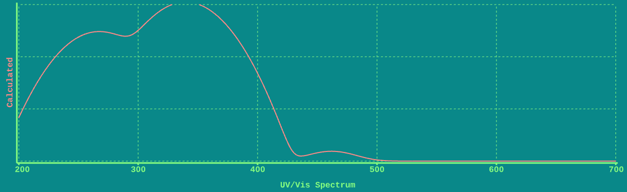 uv vis spectrum of aniline yellow calculated by chemtube 3d