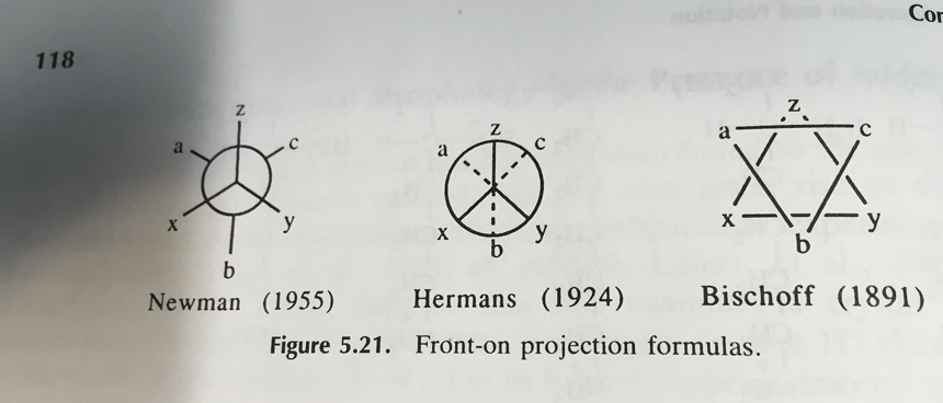 F4-Newman-Hermans-and-Bischoff-projections
